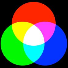 RGB-mixing