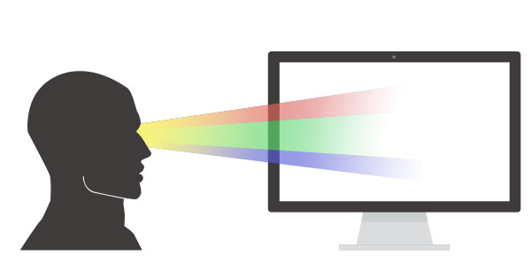 White light (made of red green and blue) comes from the screen. The Screen turns down the blue light. The remaining green and red mix to form yellow.